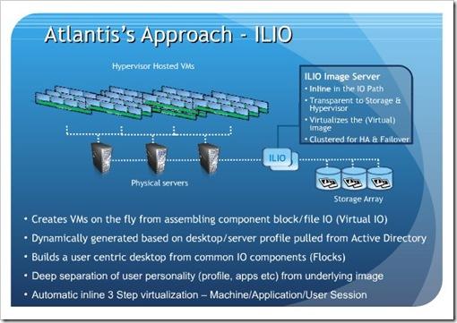Atlantis Computing