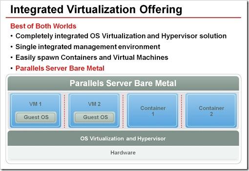 Parallels Bare-metal Hypervisor
