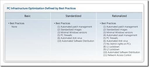VDI best practices