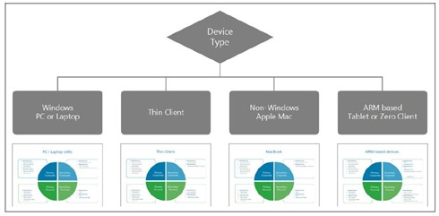microsoft terminal services licensing white paper White paper terminal services white paper terminal services download visual studio 2015 licensing white paper - microsoft 15 nov 2016 this white paper provides an.