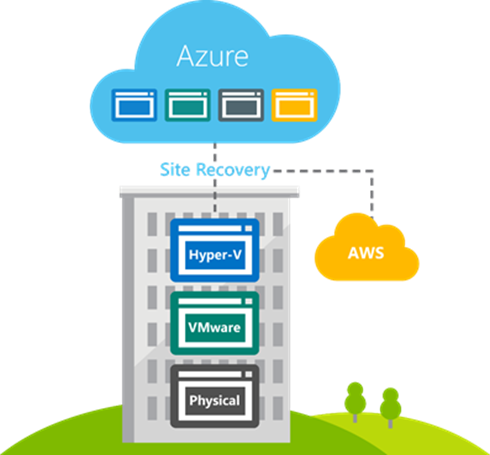 Azzure Disaster Recovery
